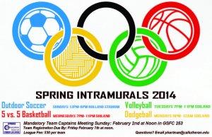 Intramural Dodgball (Monday Nights)