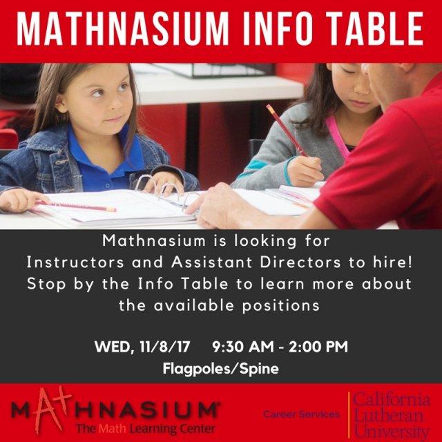 Mathnasium Info Table